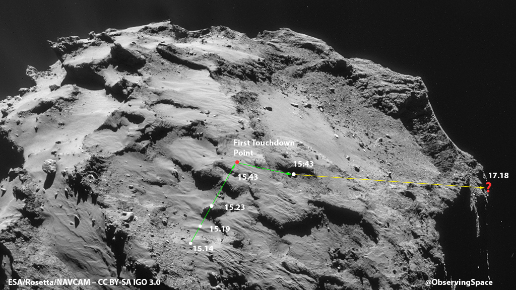 Where are you, Philae?